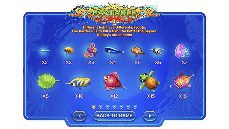 เทคนิคและเคล็ดลับสำหรับเล่นเกมยิงปลาออนไลน์ W88